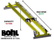 Rampm 10 Ton 50 Span Top Running Double Girder Overhead Bridge Crane Kit