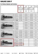 SALICE #C2R7P99 CONCEALED HINGE, 35mm DIAMETER, INSET, SELF-CLOSING