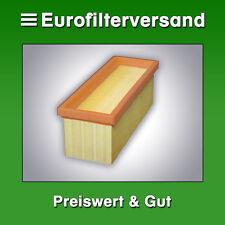 Für Kärcher 2801 - A 2801 Luftfilter Filter Faltenfilter Filterelement