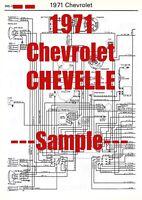 1972 Buick Gran Sport Full Car Wiring Diagram High Quality Printed Diagram Ebay