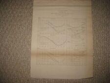 ANTIQUE 1855 HATBORO PHILADELPHIA PROVIDENCE RHODE ISLAND MAGNETIC SCIENCE PRINT