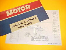 1975 1976 PONTIAC BONNEVILLE GRANDVILLE CONVERTIBLE VACUUM+WIRING DIAGRAMS