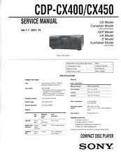 SONY CDP-CX400 CD Player Service Manual  On cd CDP-CX450, CDP-CX455, CDP-CX691