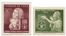 Chile 1963 #666-667 Campaña contra el Hambre MNH