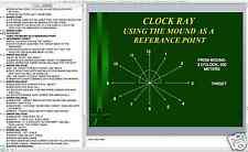 66 page SNIPER OBSERVER & BALLISTICS Sharpshooter PowerPoint Presentation CD