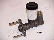 Top-Qualität Kupplungsgeberzylinder WCPFR-306
