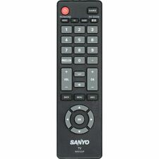 Controle remoto de TV