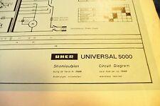 Service Schema für Uher Universal 5000