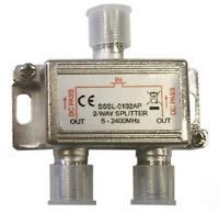 Répartiteur TV/SAT pour Connecter Jusqu'à 2 Décodeurs Terrestres ou Satellites