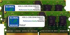 4GB 2x2GB DRAM DIMM Kit CISCO 7600 rsp720-10ge/rsp720-3cxl-10ge,(mem-rsp720-4g