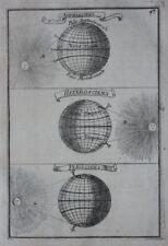 Antica stampa sole e ombre, amphisciens, heterosciens, perisciens, martello, 1683