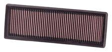 K&N Replacement Air Filter for 2007-2015 MINI COOPER 1.6L-L4 | 33-2386