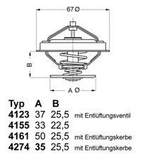 Thermostat für VW PASSAT