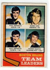 1X PHIL ESPOSITO BOBBY ORR 1974 75 O Pee Chee #28 G  Bruins Leaders BUCYK