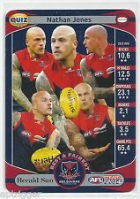 2014 Teamcoach Herald Sun Quiz (11) Nathan JONES (Who won the Demons B&F...)