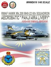 1/48 scale RMAF Hawk 208  Panji Wira Decals