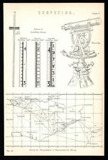 SURVEYING 1887 Levelling Spirit Level VICTORIAN LITHOGRAPH #1