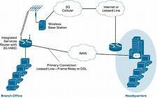 Cisco EHWIC-3G-HSPA+7-A High-Speed WAN Backup Interface Card Hologram Intact
