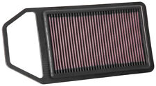 K&N 33-3114 High Flow Air Filter for Maruti Suzuki Baleno 1.2 2015-18