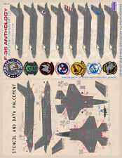 "1/72 Furball F-35B ""Joint Strike Fighters Part 3"" Decals for the Kitty Hawk Kit"