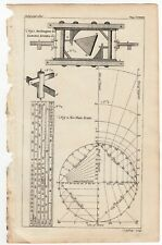 Vintage 1764 THOMAS JEFFERYS Copper Engraving ENGINEERING - THE PLAIN SCALE +