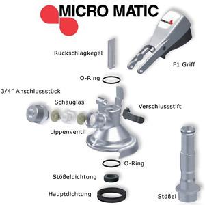 Ersatzteilkatalog für den Kombizapfkopf Ergo M von Micro Matic