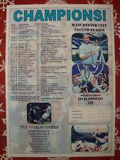 Manchester City 2018 Premier League champions - souvenir print