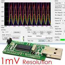 iCP12 (1mV) - usbStick (PC USB Oscilloscope, DAQ, Logger, PIC18F2553 IO Board)