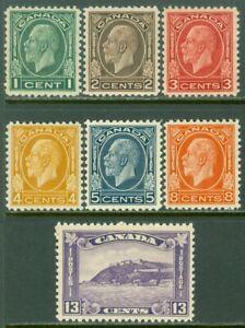 EDW1949SELL : CANADA 1932 Scott #195-201 Very Fine, Mint Original Gum. Cat $140.