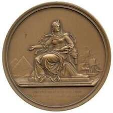 Kupfer Münzen aus Ägypten & den arabischen Staaten