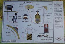 Création Affiche scolaire Set de Table Rossignol l'Éclairage Vélo Format A3