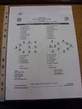 06/11/2013 Chelsea Youth U19 v Schalke Youth U19 [UEFA Youth League] [At Aldersh