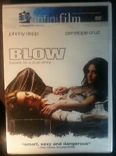 Blow DVD based on a true story