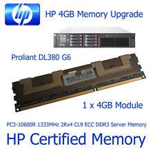 Mémoires RAM DDR3 SDRAM HP mémoire ECC pour serveur