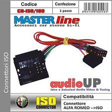 CONNETTORE ISO ALIMENTAZIONE + ALTOPARLANTI ALFA ROMEO GIULIETTA FINO AL 2014.