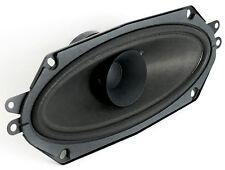 Lautsprecherpaar oval