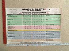 Vintage Posters - Briggs and Stratton Time Analysis Repair Guide Poster