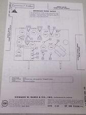 Sams Photofact Folder Radio Parts Manual Zenith AM FM Tuner Chassis 9H20LZ4
