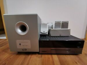 Dolby surround system 5 1