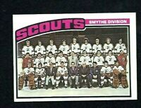 NMT 1976 Topps #138 Kansas City Scouts Team.