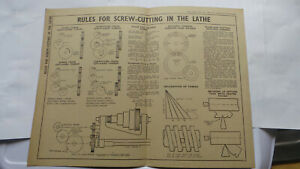 RULES FOR SCREW CUTTING IN THE LATHE ENGINEERING DATA CHART & CUTTING THREADS