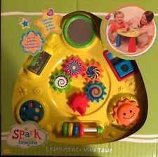 SPARK   IMAGINE LEARNING ACTIVITY TABLE (Ages 12 months and Up)