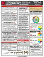 2017 National Electrical Code (NEC) Quick-Card by Builder's Book