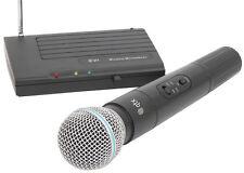 Radio Micrófono Compacto Sistema Inalámbrico De Mano Mic Vhf 171.801