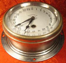 Relógio de submarino
