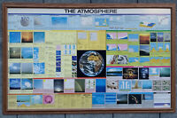 """The Atmosphere Wall Picture rare Meteorology Vintage Weather Chart 58""""x 37"""" 1990"""