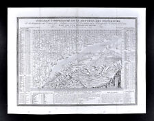 1839 Monin Map Mountains Rivers Waterfalls Chart Himalayas Andes Rocky Alps