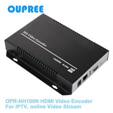 H.264 HDMI Video Encoder for IPTV, Live Streaming Broadcast, HDMI Video to NVR