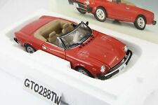 AUTOart 1:18 scale Fiat 124 Spider 1974 (Red) 72612