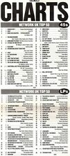 19/1/91 Pgn44 The Nme Charts On19/1/91 The Uk Top Fifty Singles And Albums